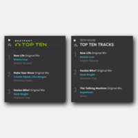 Voulez-Who? Now no.3 in Beatport charts